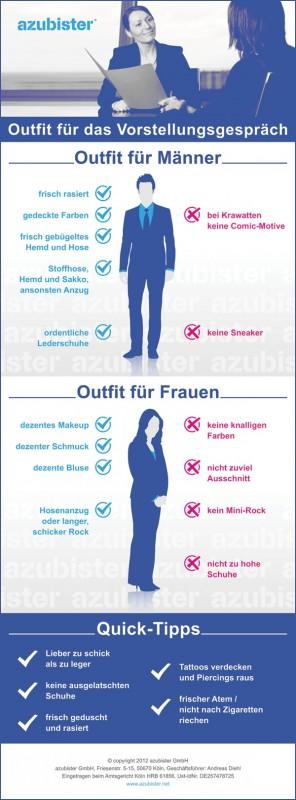 Grafik Kleidung Vorstellungsgespräch